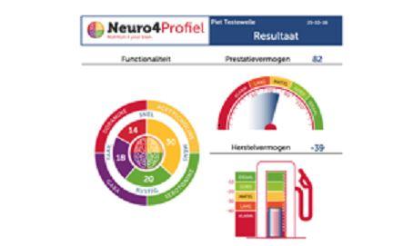 Neuro4transmitter